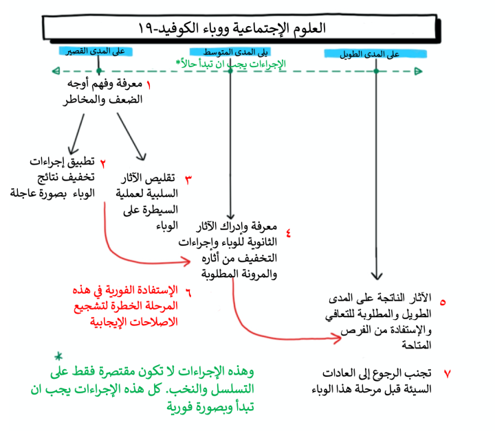 Corona diagram final