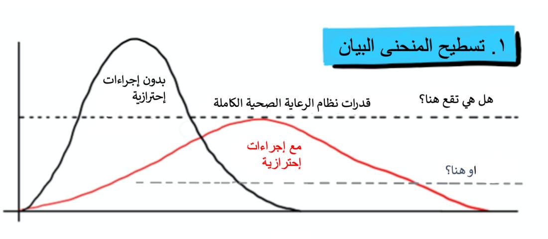Corona graph 1 final