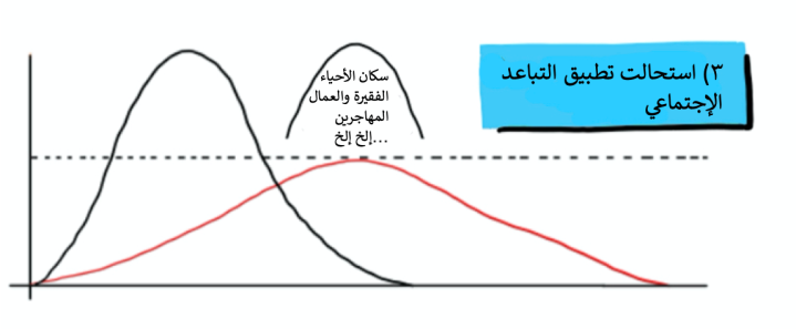 Corona graph 3 final